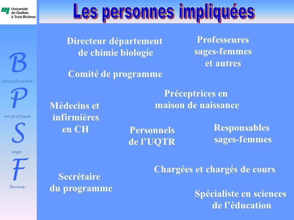 B Baccalauréat P en pratique S sage- F femme Professeures sages-femmes et autres Comité de programme Chargées et chargés de cours Préceptrices en mais