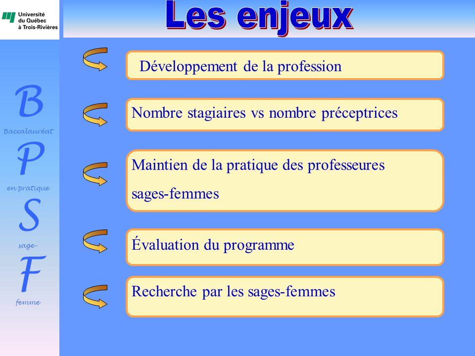 B Baccalauréat P en pratique S sage- F femme Développement de la profession Nombre stagiaires vs nombre préceptrices Évaluation du programme Recherche