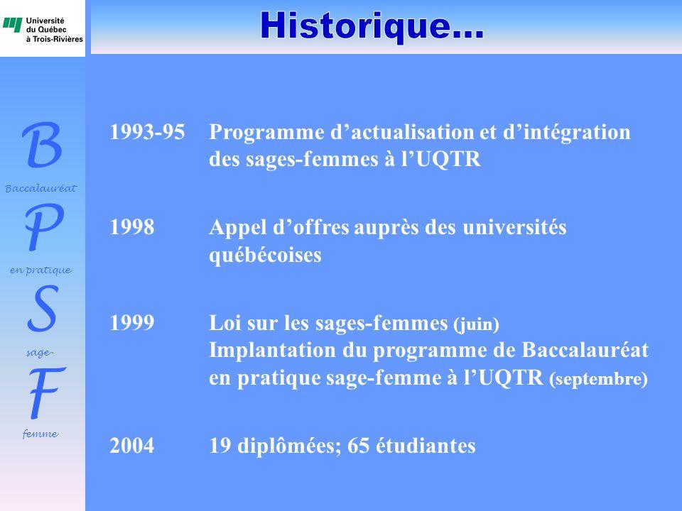 B Baccalauréat P en pratique S sage- F femme 1993-95Programme dactualisation et dintégration des sages-femmes à lUQTR 1998Appel doffres auprès des uni