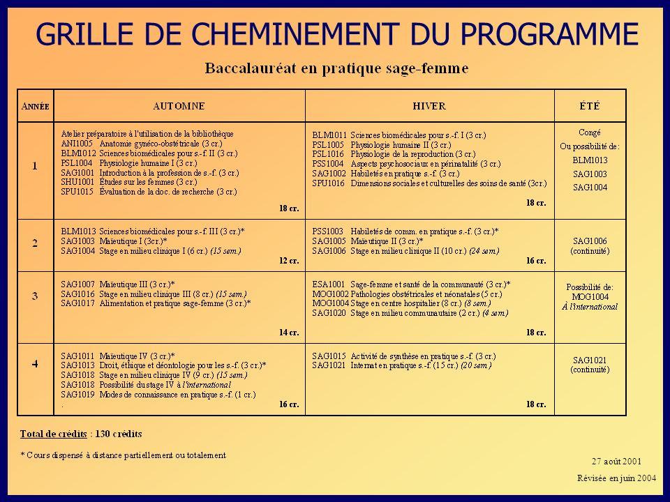 GRILLE DE CHEMINEMENT DU PROGRAMME 27 août 2001 Révisée en juin 2004