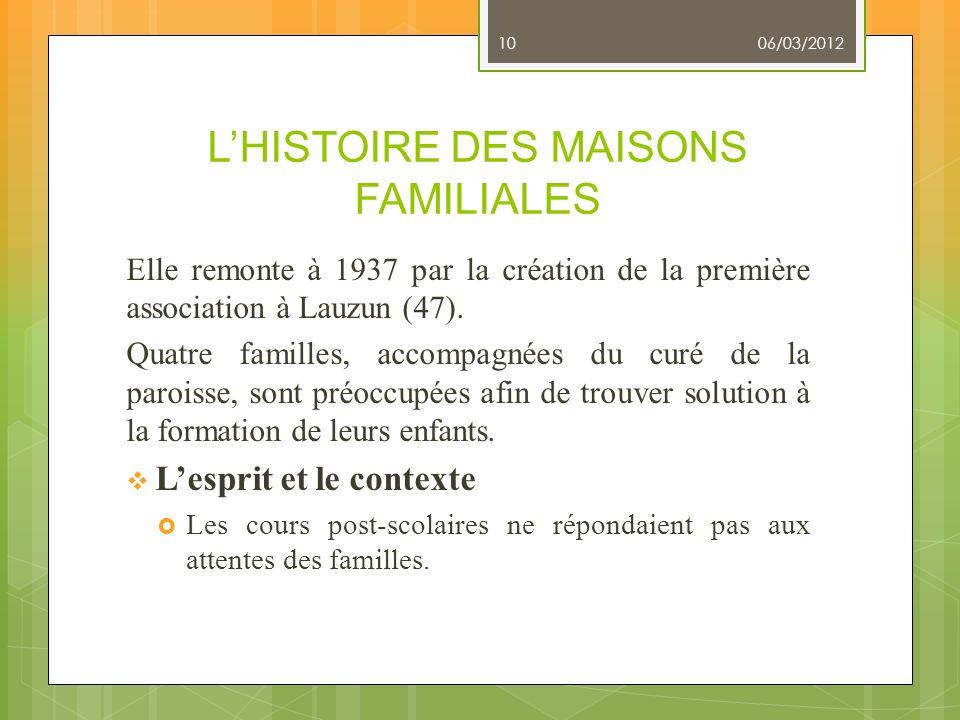 LHISTOIRE DES MAISONS FAMILIALES Elle remonte à 1937 par la création de la première association à Lauzun (47). Quatre familles, accompagnées du curé d