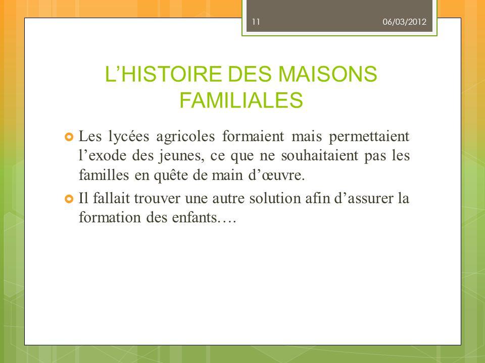 LHISTOIRE DES MAISONS FAMILIALES Les lycées agricoles formaient mais permettaient lexode des jeunes, ce que ne souhaitaient pas les familles en quête