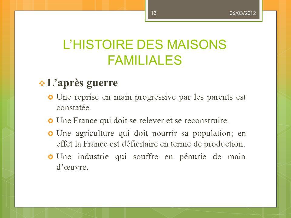 LA LOI DORIENTATION AGRICOLE 2 AOUT 1960 Une loi qui veut former les jeunes agriculteurs tant dans les domaines de : - lenseignement général, - lenseignement technique et professionnel, - la formation humaine.