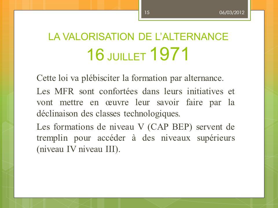 LA VALORISATION DE LALTERNANCE 16 JUILLET 1971 Cette loi va plébisciter la formation par alternance. Les MFR sont confortées dans leurs initiatives et