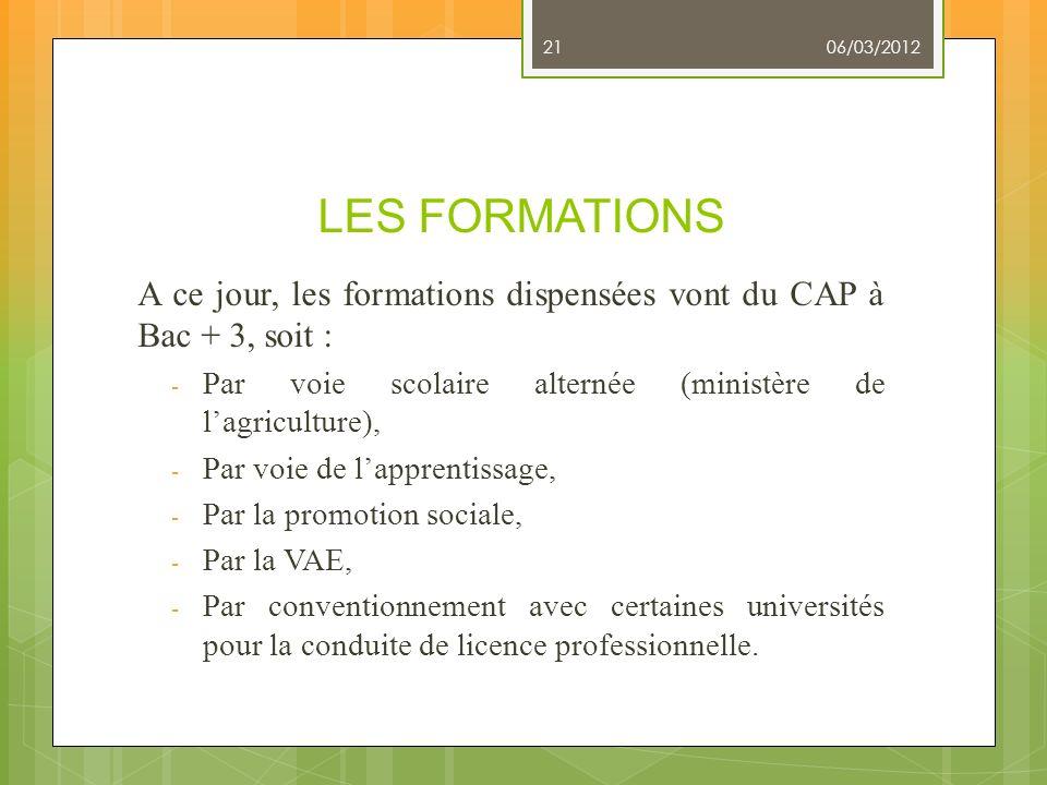 LES FORMATIONS A ce jour, les formations dispensées vont du CAP à Bac + 3, soit : - Par voie scolaire alternée (ministère de lagriculture), - Par voie
