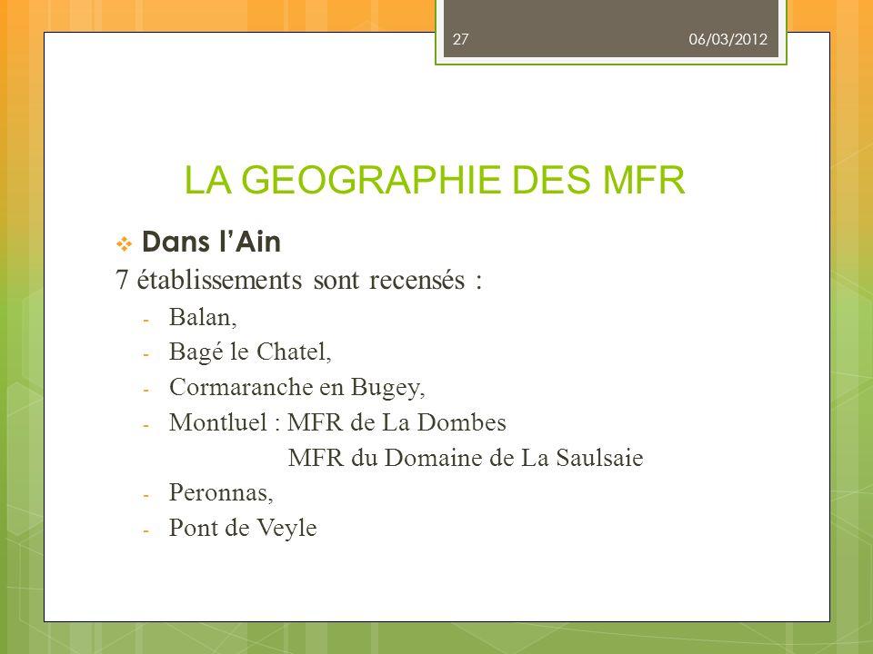 LA GEOGRAPHIE DES MFR Dans lAin 7 établissements sont recensés : - Balan, - Bagé le Chatel, - Cormaranche en Bugey, - Montluel : MFR de La Dombes MFR