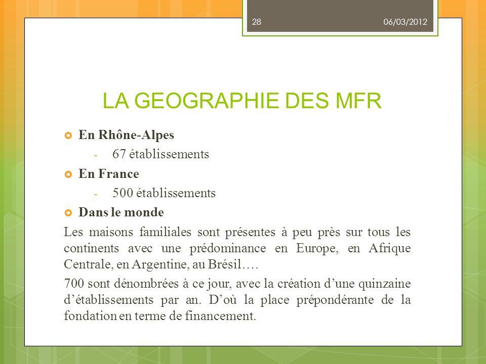 LA GEOGRAPHIE DES MFR En Rhône-Alpes - 67 établissements En France - 500 établissements Dans le monde Les maisons familiales sont présentes à peu près