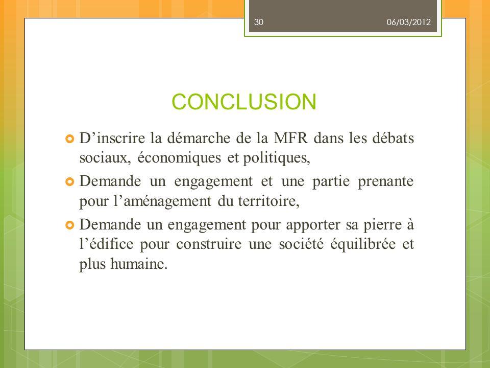 CONCLUSION Dinscrire la démarche de la MFR dans les débats sociaux, économiques et politiques, Demande un engagement et une partie prenante pour lamén