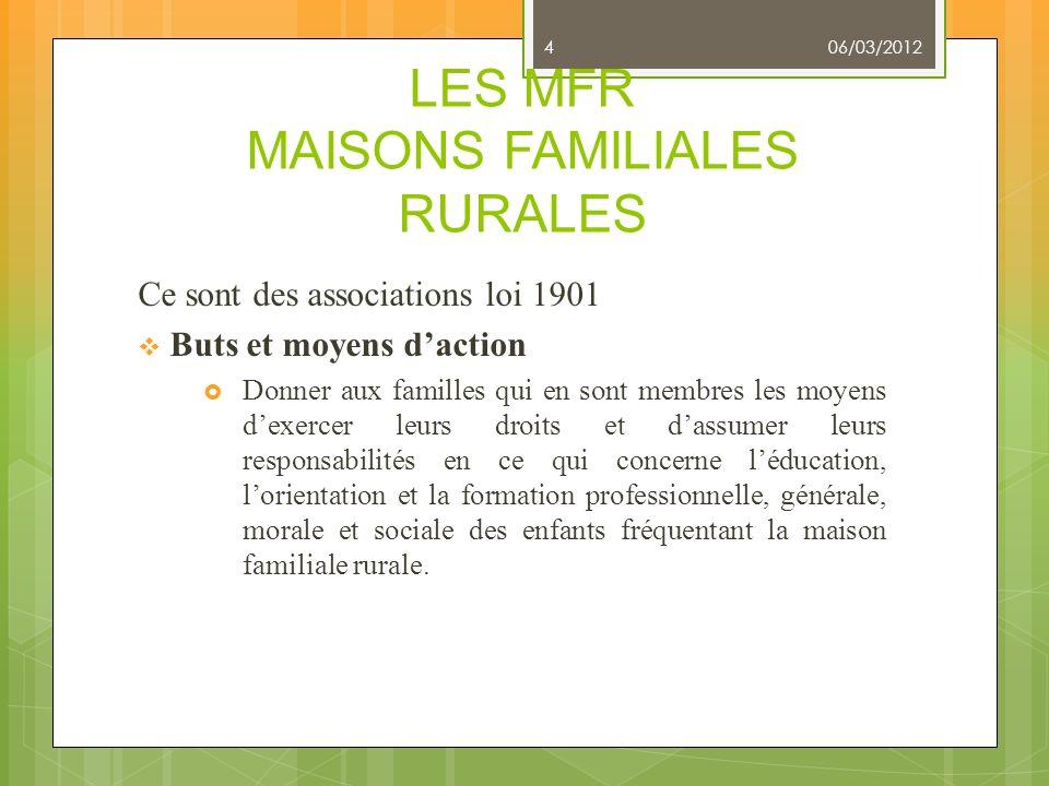 LES MFR MAISONS FAMILIALES RURALES Ce sont des associations loi 1901 Buts et moyens daction Donner aux familles qui en sont membres les moyens dexerce