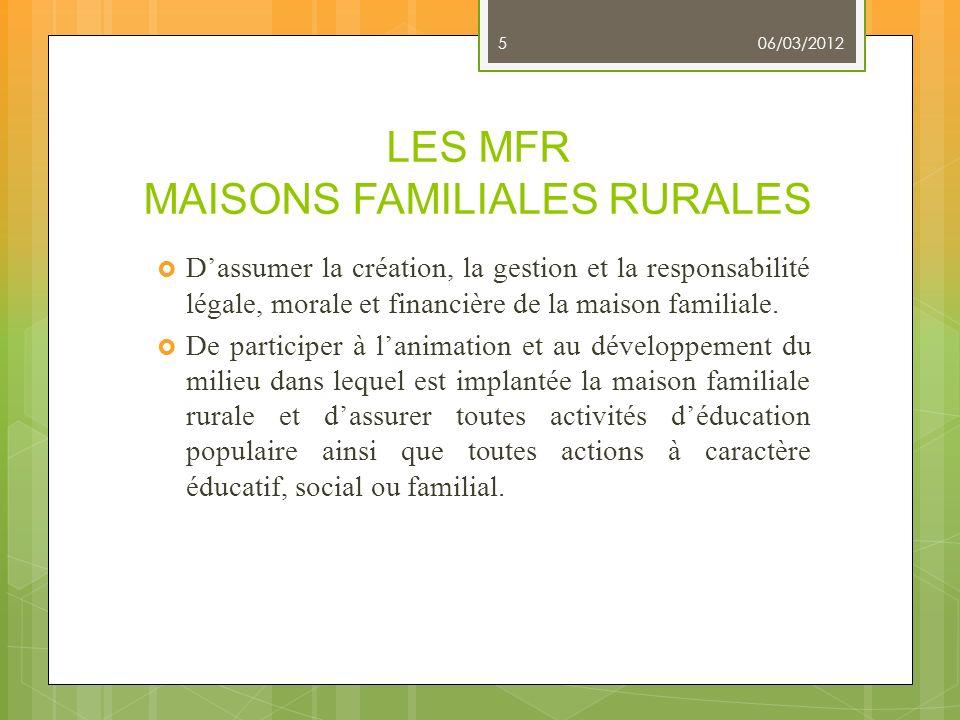 LES MFR MAISONS FAMILIALES RURALES Dassumer la création, la gestion et la responsabilité légale, morale et financière de la maison familiale. De parti