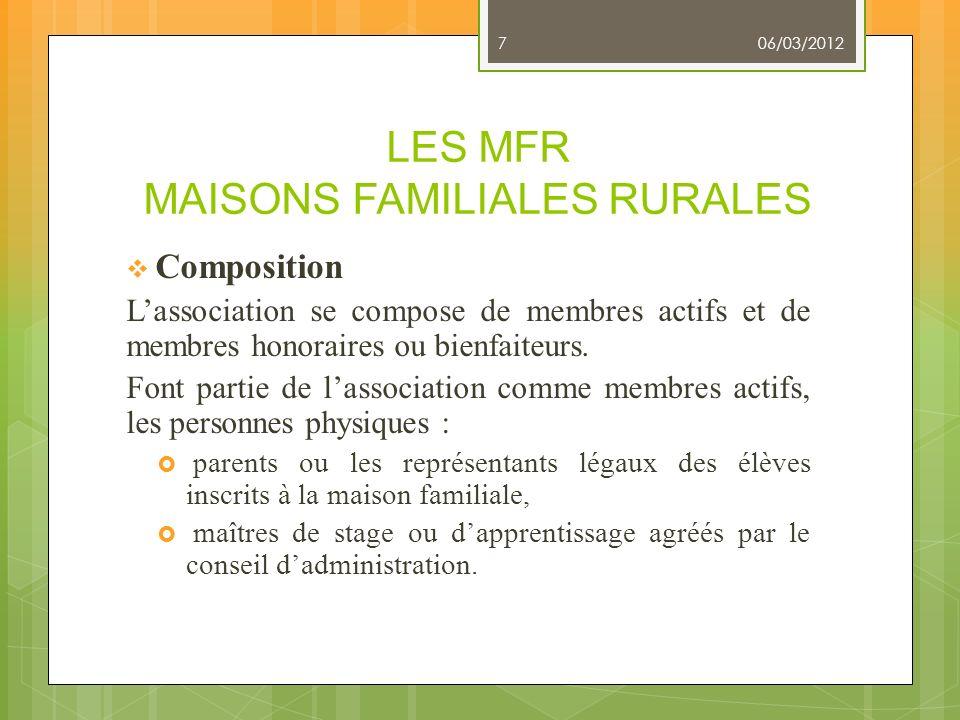 LES MFR MAISONS FAMILIALES RURALES Lassociation est gérée par un conseil dadministration composé de 6 à 24 membres élus parmi les membres actifs, pour une durée de 3 ans.