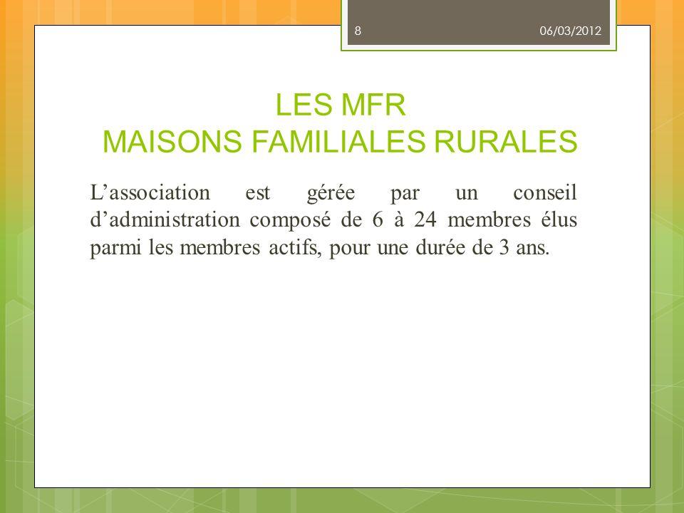 LES MFR MAISONS FAMILIALES RURALES Lassociation est gérée par un conseil dadministration composé de 6 à 24 membres élus parmi les membres actifs, pour