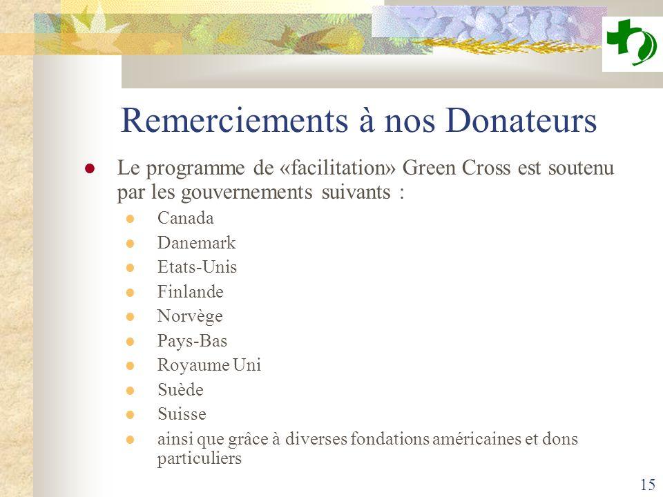 15 Remerciements à nos Donateurs Le programme de «facilitation» Green Cross est soutenu par les gouvernements suivants : Canada Danemark Etats-Unis Finlande Norvège Pays-Bas Royaume Uni Suède Suisse ainsi que grâce à diverses fondations américaines et dons particuliers