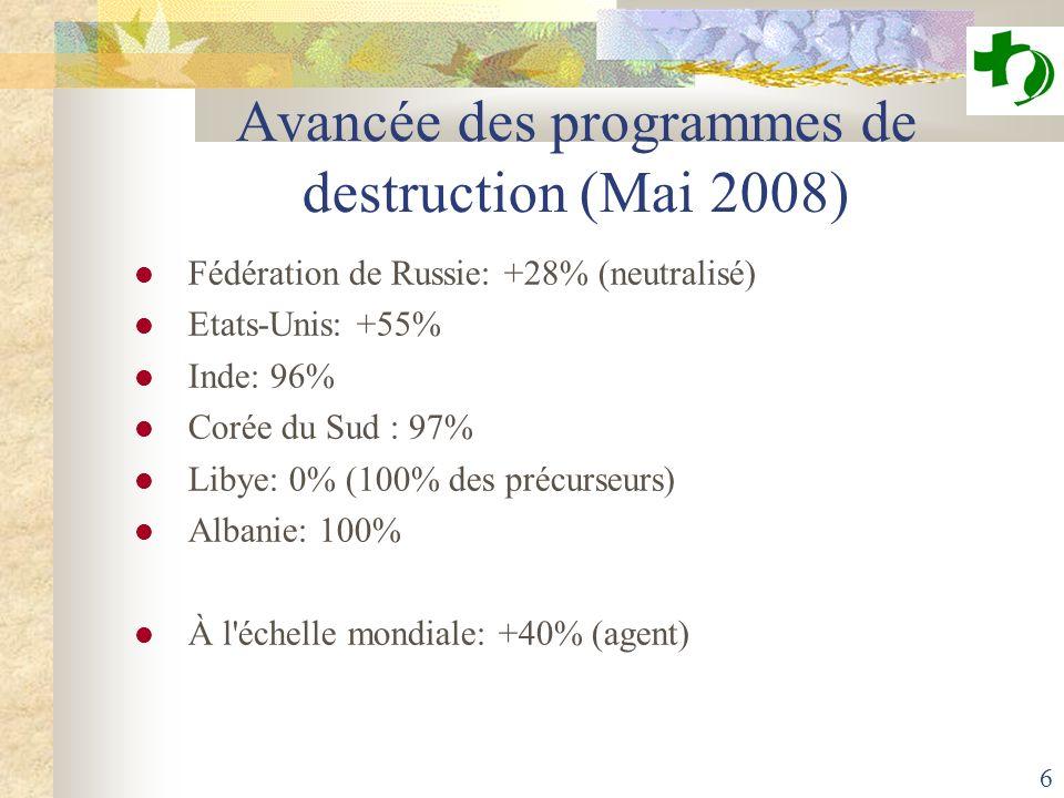6 Avancée des programmes de destruction (Mai 2008) Fédération de Russie: +28% (neutralisé) Etats-Unis: +55% Inde: 96% Corée du Sud : 97% Libye: 0% (100% des précurseurs) Albanie: 100% À l échelle mondiale: +40% (agent)