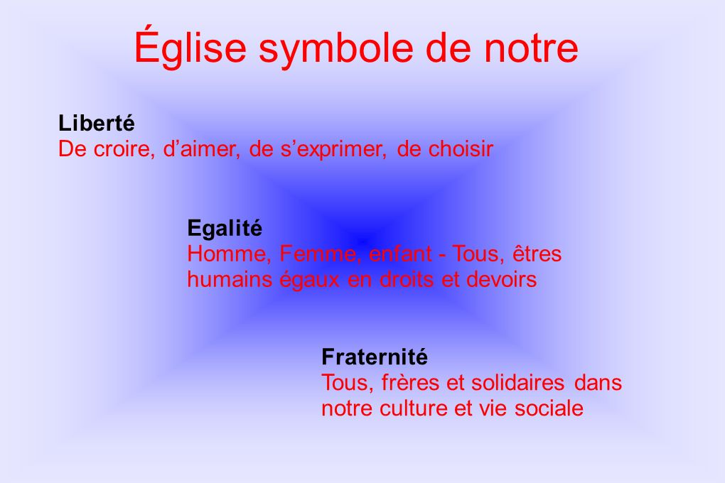 Église symbole de notre Fraternité Tous, frères et solidaires dans notre culture et vie sociale Egalité Homme, Femme, enfant - Tous, êtres humains éga