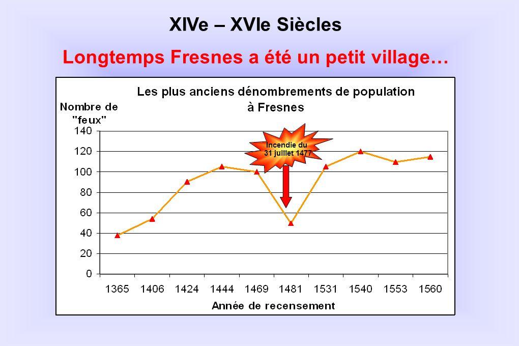 XIVe – XVIe Siècles Longtemps Fresnes a été un petit village… Incendie du 31 juillet 1477