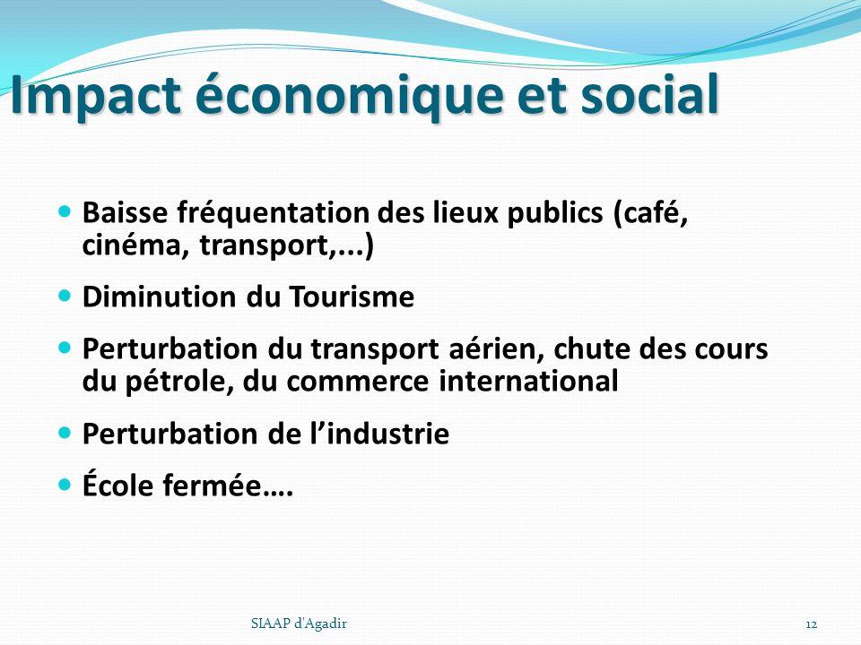 SIAAP d'Agadir12 Impact économique et social Baisse fréquentation des lieux publics (café, cinéma, transport,...) Diminution du Tourisme Perturbation