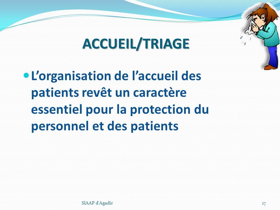 ACCUEIL/TRIAGE SIAAP d'Agadir17 Lorganisation de laccueil des patients revêt un caractère essentiel pour la protection du personnel et des patients