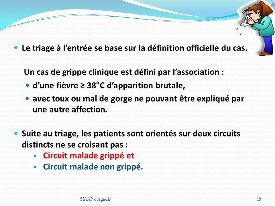 Le triage à lentrée se base sur la définition officielle du cas. Un cas de grippe clinique est défini par lassociation : dune fièvre 38°C dapparition