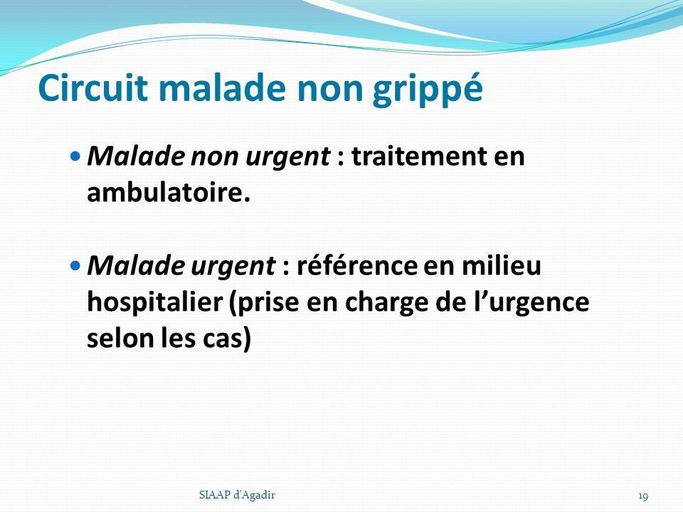 Circuit malade non grippé Malade non urgent : traitement en ambulatoire. Malade urgent : référence en milieu hospitalier (prise en charge de lurgence