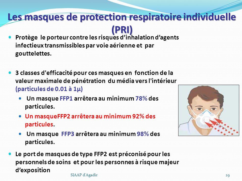 Les masques de protection respiratoire individuelle (PRI) Protège le porteur contre les risques dinhalation dagents infectieux transmissibles par voie