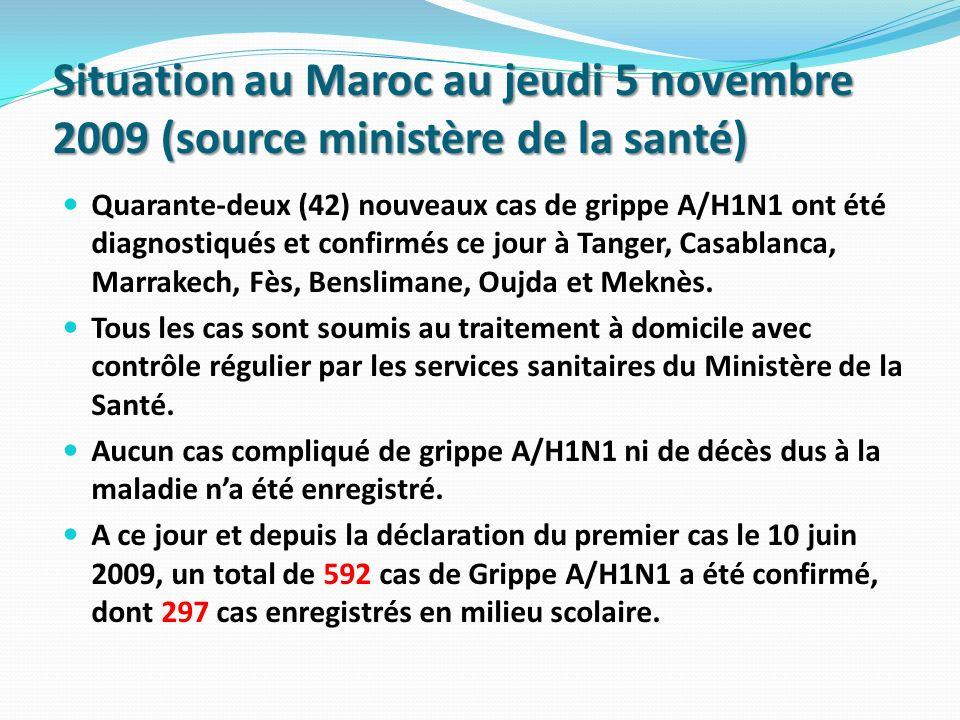 Situation au Maroc au jeudi 5 novembre 2009 (source ministère de la santé) Quarante-deux (42) nouveaux cas de grippe A/H1N1 ont été diagnostiqués et c