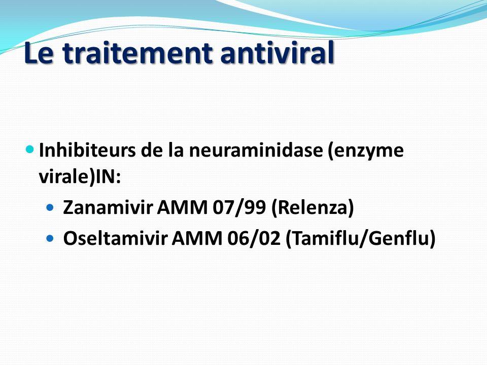 Inhibiteurs de la neuraminidase (enzyme virale)IN: Zanamivir AMM 07/99 (Relenza) Oseltamivir AMM 06/02 (Tamiflu/Genflu) Le traitement antiviral