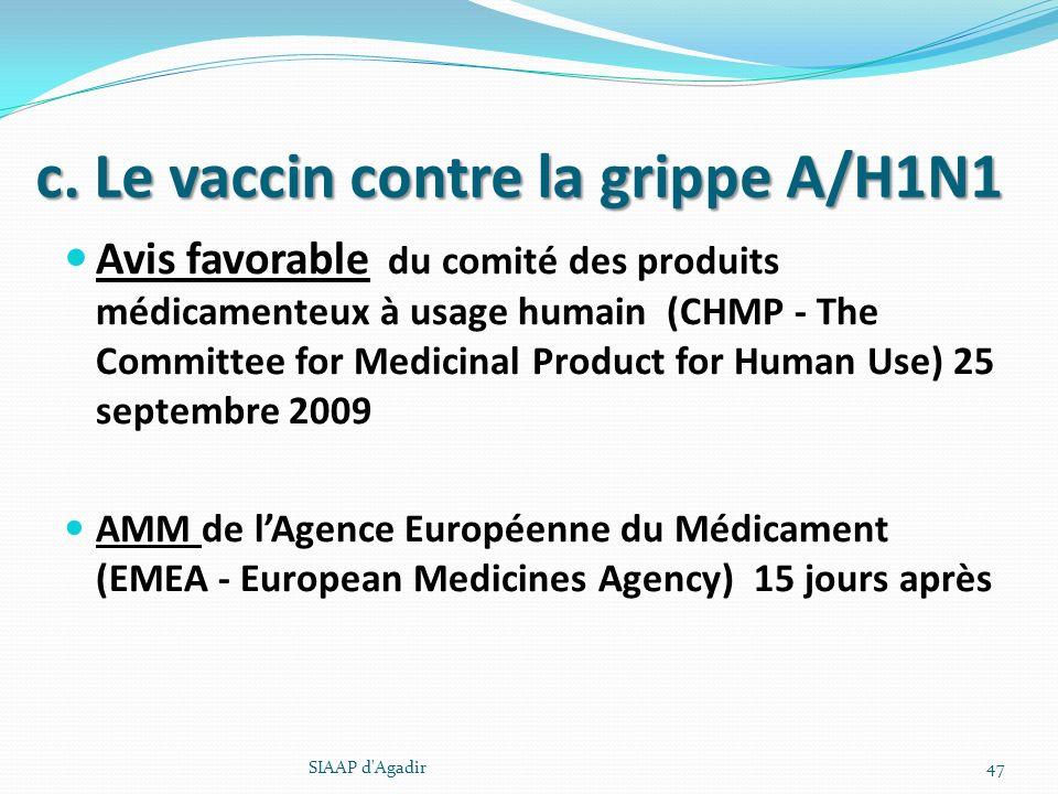 c. Le vaccin contre la grippe A/H1N1 Avis favorable du comité des produits médicamenteux à usage humain (CHMP - The Committee for Medicinal Product fo