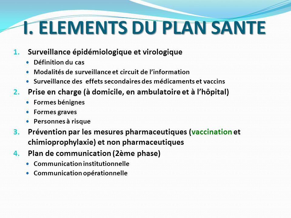 I. ELEMENTS DU PLAN SANTE 1. Surveillance épidémiologique et virologique Définition du cas Modalités de surveillance et circuit de linformation Survei