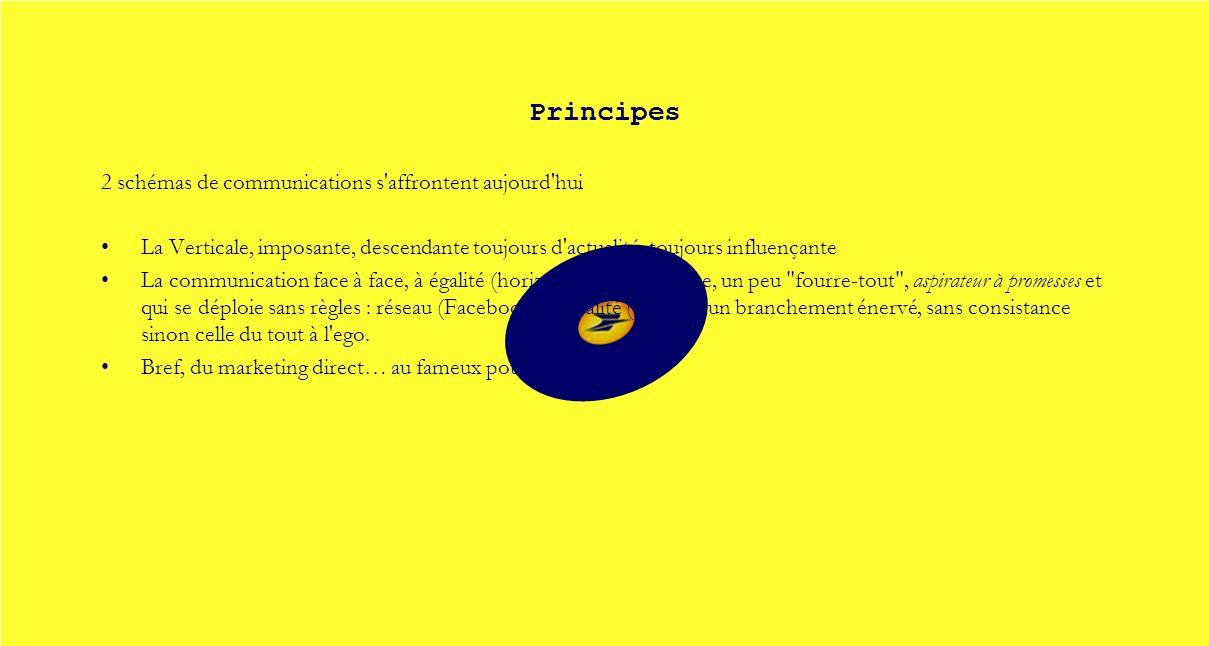 Principes 2 schémas de communications s affrontent aujourd hui La Verticale, imposante, descendante toujours d actualité, toujours influençante La communication face à face, à égalité (horizontale, empathique, un peu fourre-tout , aspirateur à promesses et qui se déploie sans règles : réseau (Facebook), actualité (twitter), un branchement énervé, sans consistance sinon celle du tout à l ego.