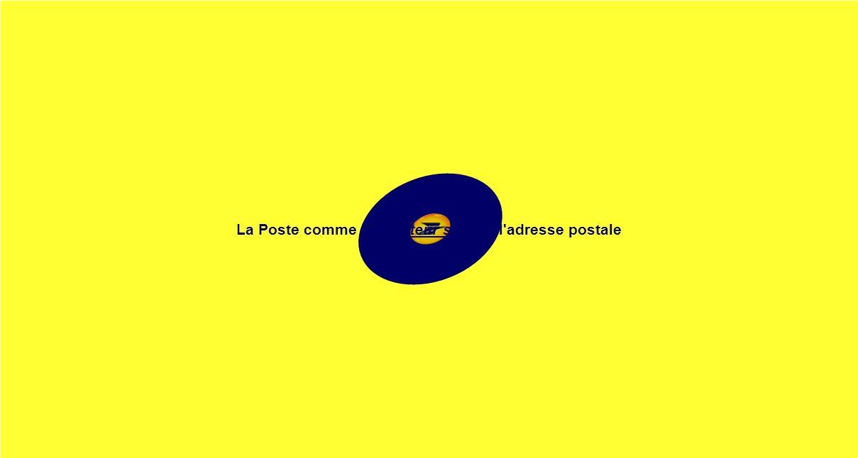 La Poste comme unificateur social : l adresse postale