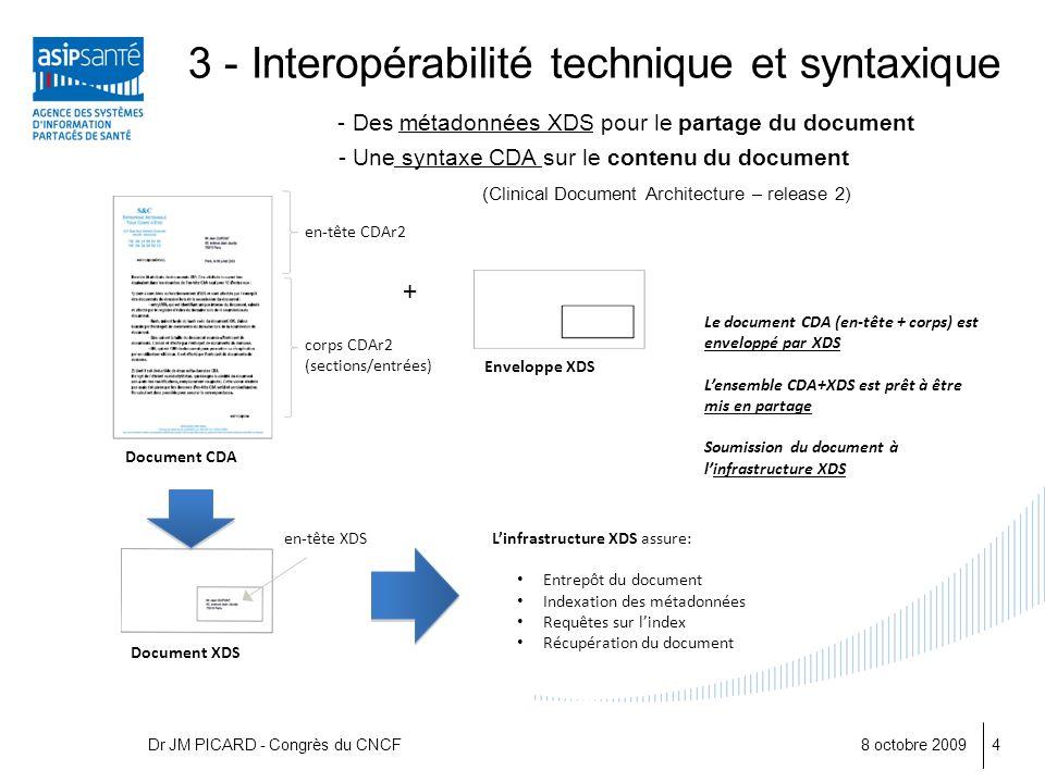 3 - Interopérabilité technique et syntaxique - Des métadonnées XDS pour le partage du document - Une syntaxe CDA sur le contenu du document (Clinical