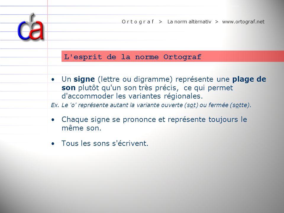 O r t o g r a f > La norm altèrnativ > www.ortograf.net Un signe (lettre ou digramme) représente une plage de son plutôt qu'un son très précis, ce qui
