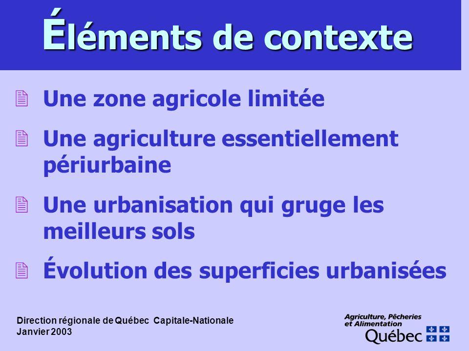É léments de contexte 2Une zone agricole limitée 2Une agriculture essentiellement périurbaine 2Une urbanisation qui gruge les meilleurs sols 2Évolutio