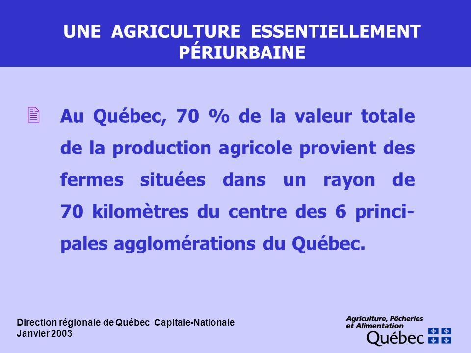 UNE AGRICULTURE ESSENTIELLEMENT PÉRIURBAINE 2 Au Québec, 70 % de la valeur totale de la production agricole provient des fermes situées dans un rayon