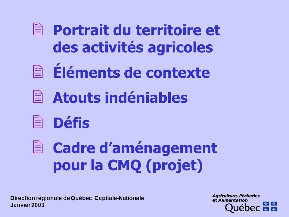 Portrait agricole CMQ : Le territoire äSuperficies totales : 334 711 ha äPotentiellement cultivables : 52 950 ha (15,8 %) (incluant 11 250 ha en friche) äSuperficies boisées : 253 200 ha (75,6 %) äRoutes et urbains : 26 500 ha (8,0 %) äAutres superficies : 2 061 ha (0,5 %)