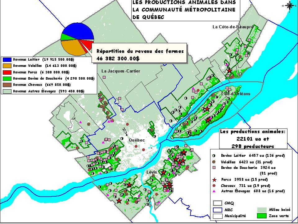 Cadre gouvernemental daménagement et de développement de la CMQ (Projet) Valoriser et appuyer le développement des secteurs agricole et agroalimentaire, mettre en valeur les différents potentiels agricoles du territoire Orientation Direction régionale de Québec  Capitale-Nationale Janvier 2003