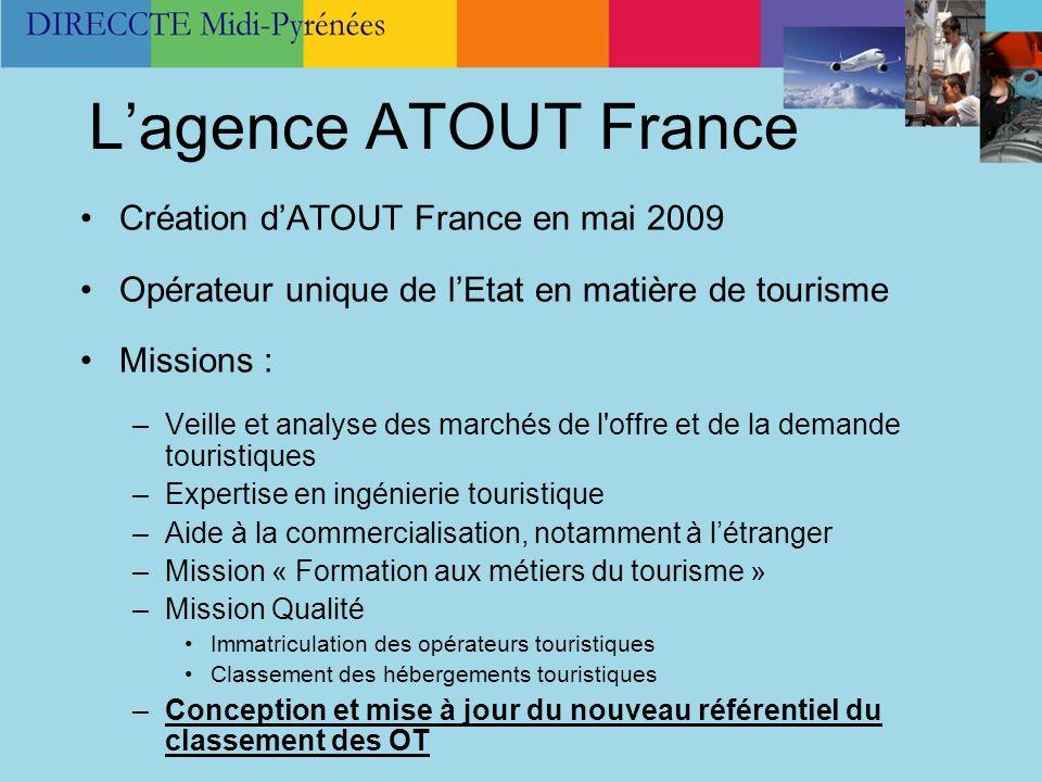 Lagence ATOUT France Création dATOUT France en mai 2009 Opérateur unique de lEtat en matière de tourisme Missions : –Veille et analyse des marchés de