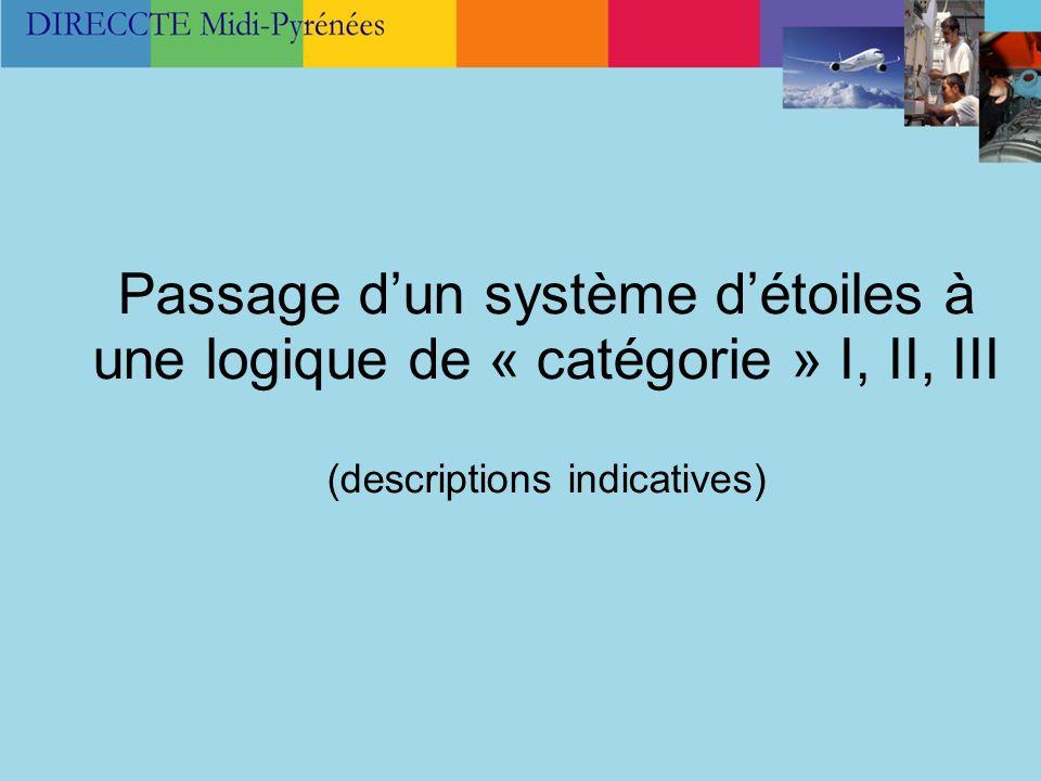 Passage dun système détoiles à une logique de « catégorie » I, II, III (descriptions indicatives)