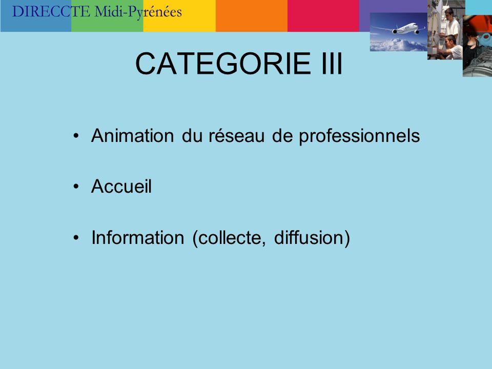 CATEGORIE III Animation du réseau de professionnels Accueil Information (collecte, diffusion)
