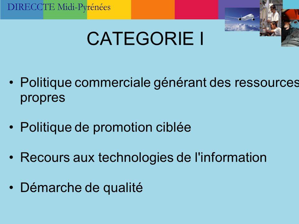 CATEGORIE I Politique commerciale générant des ressources propres Politique de promotion ciblée Recours aux technologies de l'information Démarche de