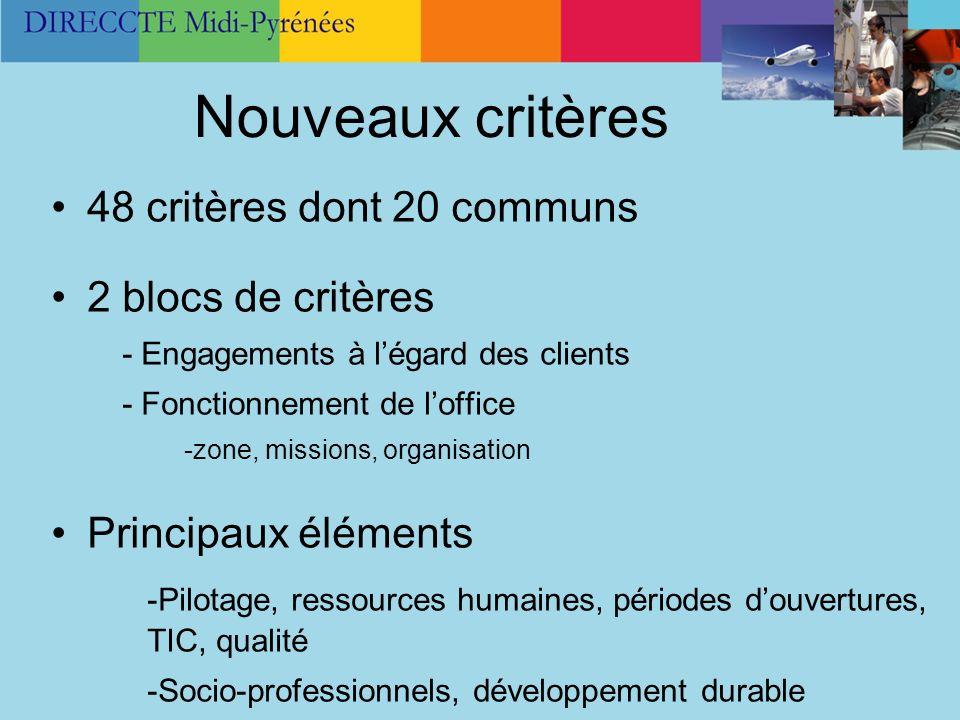 48 critères dont 20 communs 2 blocs de critères - Engagements à légard des clients - Fonctionnement de loffice -zone, missions, organisation Principau