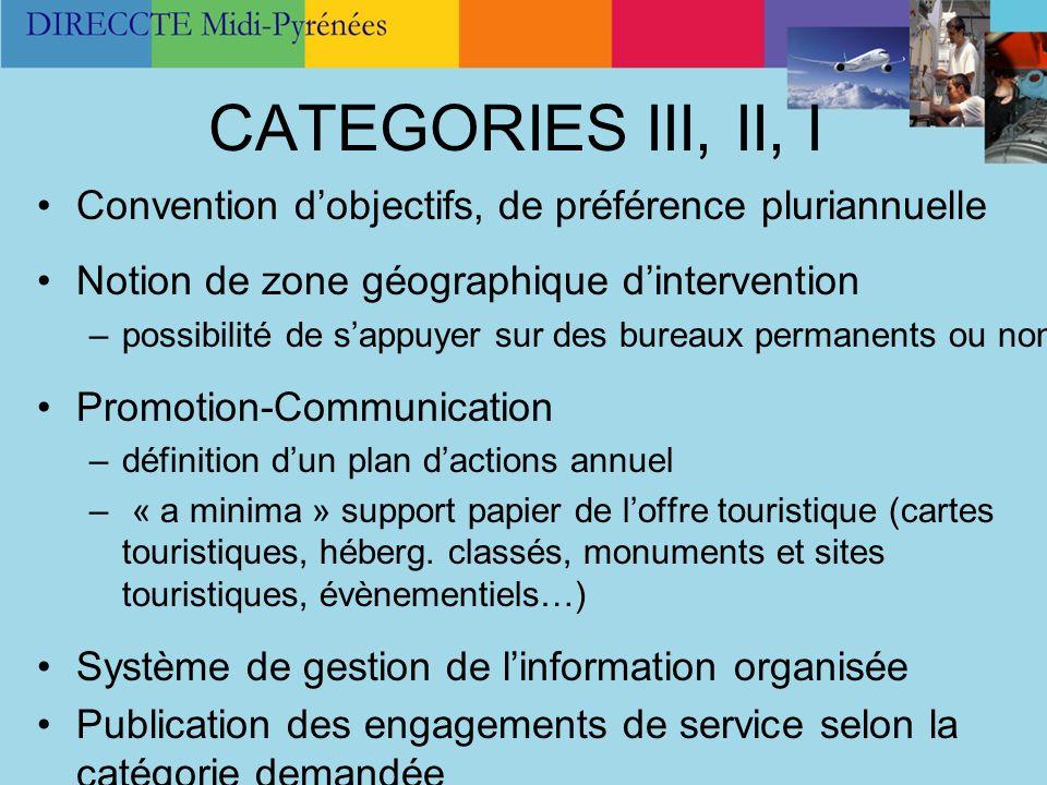 CATEGORIES III, II, I Convention dobjectifs, de préférence pluriannuelle Notion de zone géographique dintervention –possibilité de sappuyer sur des bu