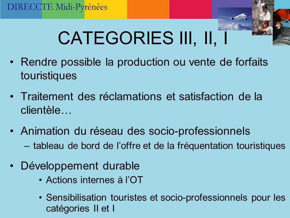 CATEGORIES III, II, I Rendre possible la production ou vente de forfaits touristiques Traitement des réclamations et satisfaction de la clientèle… Ani