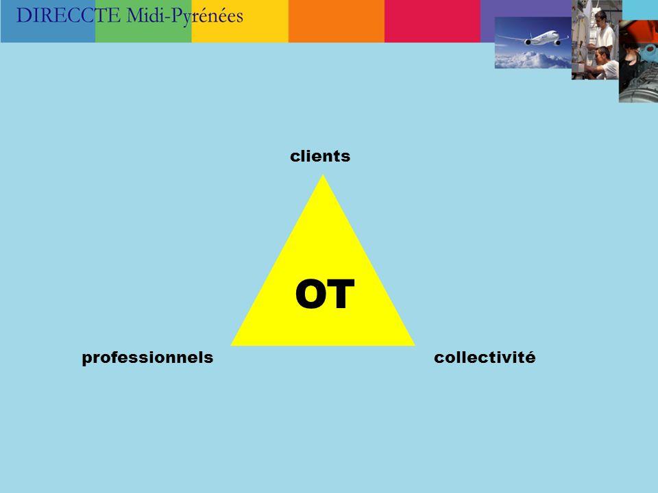 clients collectivitéprofessionnels OT