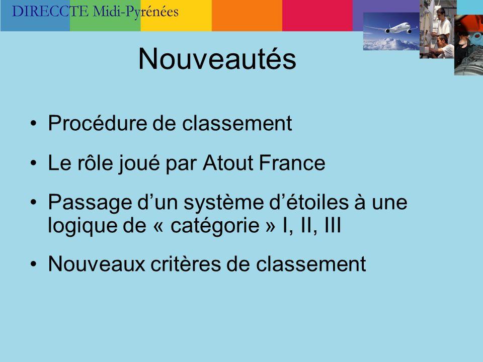 Nouveautés Procédure de classement Le rôle joué par Atout France Passage dun système détoiles à une logique de « catégorie » I, II, III Nouveaux critè