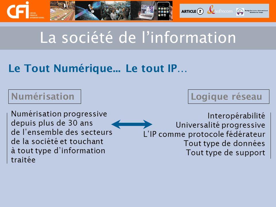 Le Tout Numérique... Le tout IP… Numérisation Numérisation progressive depuis plus de 30 ans de lensemble des secteurs de la société et touchant à tou