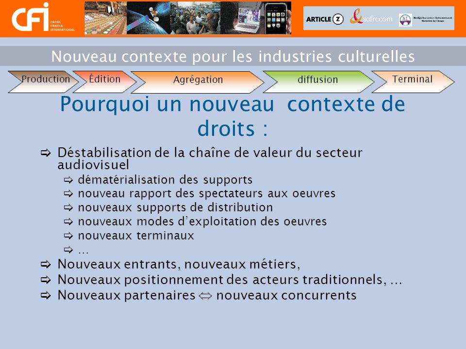 Pourquoi un nouveau contexte de droits : Déstabilisation de la chaîne de valeur du secteur audiovisuel dématérialisation des supports nouveau rapport