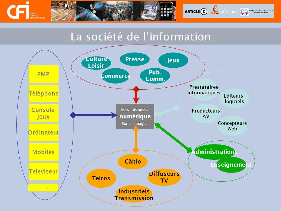 Internet est un réseau informatique à l échelle du monde, reposant sur le protocole de communication IP (Internet Protocol), et qui rend accessible au public des services comme le courrier électronique et le web.