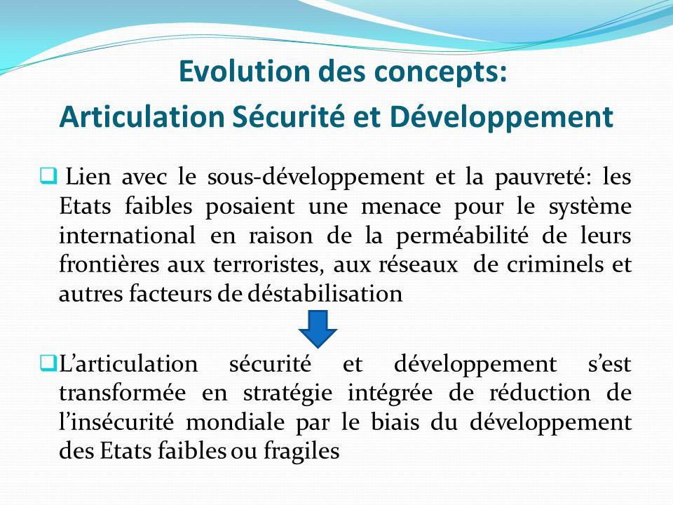 Evolution des concepts: Articulation Sécurité et Développement Lien avec le sous-développement et la pauvreté: les Etats faibles posaient une menace p